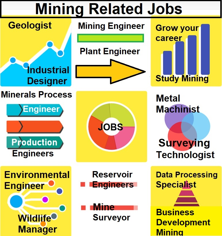 DIPLOMA MINING BTECH MINING COLLEGE RANCHI JHARKHAND